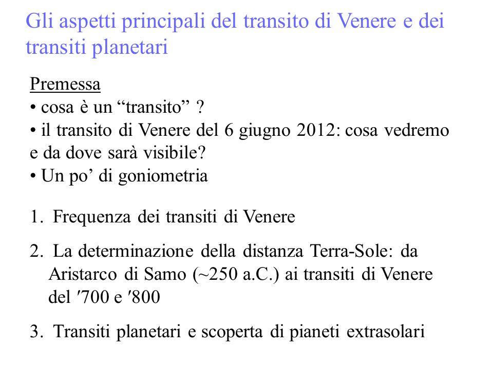 Gli aspetti principali del transito di Venere e dei transiti planetari 1. Frequenza dei transiti di Venere 2. La determinazione della distanza Terra-S