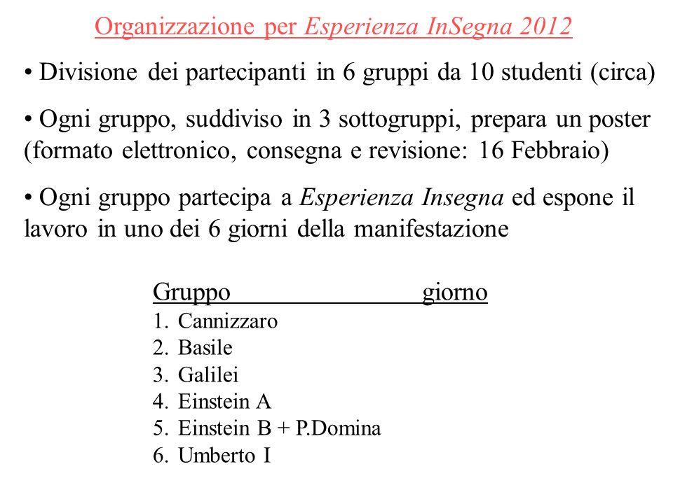 Organizzazione per Esperienza InSegna 2012 Divisione dei partecipanti in 6 gruppi da 10 studenti (circa) Ogni gruppo, suddiviso in 3 sottogruppi, prep