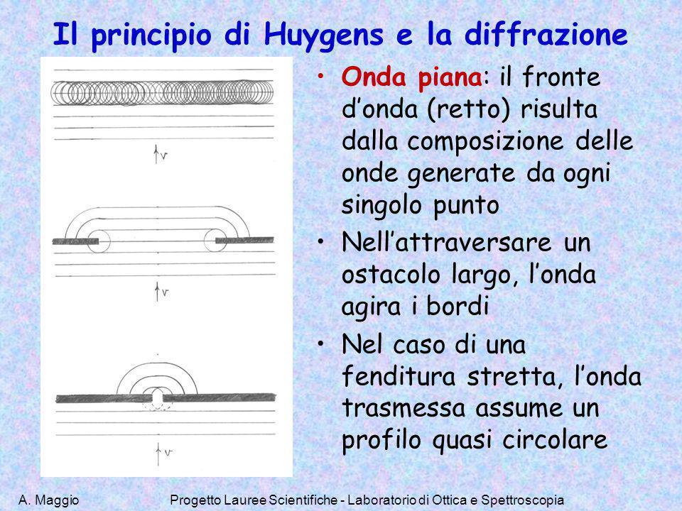 A. MaggioProgetto Lauree Scientifiche - Laboratorio di Ottica e Spettroscopia Il principio di Huygens e la diffrazione Onda piana: il fronte donda (re