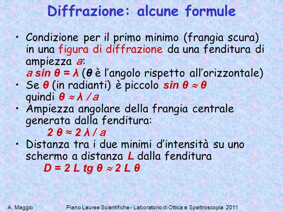 A. Maggio Diffrazione: alcune formule Condizione per il primo minimo (frangia scura) in una figura di diffrazione da una fenditura di ampiezza a : a s