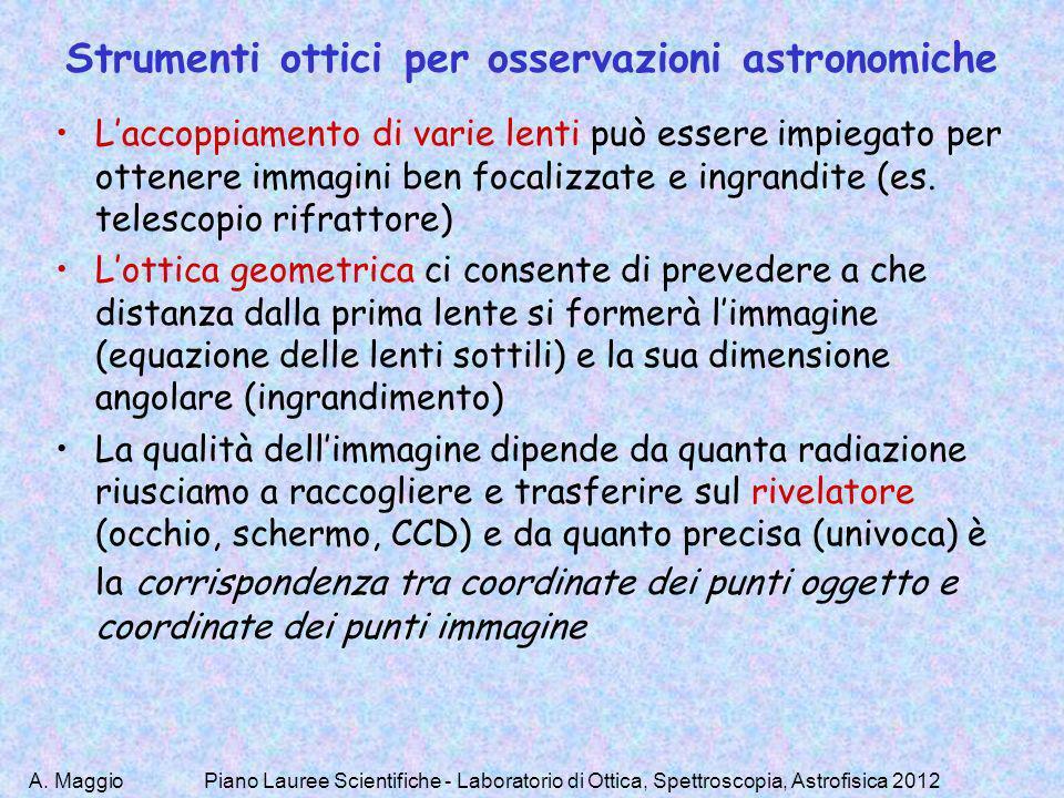 A. MaggioPiano Lauree Scientifiche - Laboratorio di Ottica, Spettroscopia, Astrofisica 2012 Strumenti ottici per osservazioni astronomiche Laccoppiame