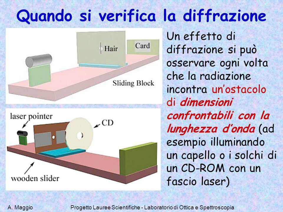 A. MaggioProgetto Lauree Scientifiche - Laboratorio di Ottica e Spettroscopia Quando si verifica la diffrazione Un effetto di diffrazione si può osser