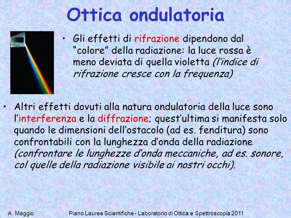 A. Maggio Ottica ondulatoria Altri effetti dovuti alla natura ondulatoria della luce sono linterferenza e la diffrazione; questultima si manifesta sol