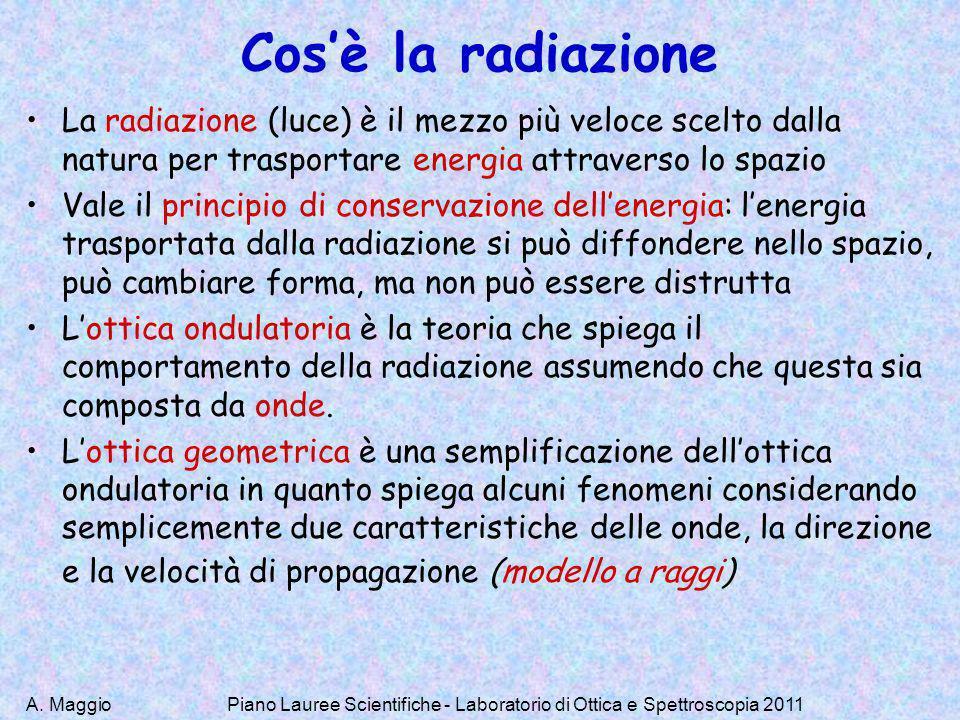 A. Maggio Cosè la radiazione La radiazione (luce) è il mezzo più veloce scelto dalla natura per trasportare energia attraverso lo spazio Vale il princ