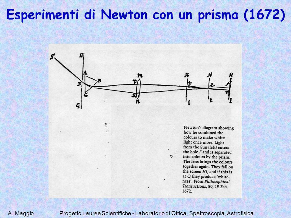 A. MaggioProgetto Lauree Scientifiche - Laboratorio di Ottica, Spettroscopia, Astrofisica Esperimenti di Newton con un prisma (1672)