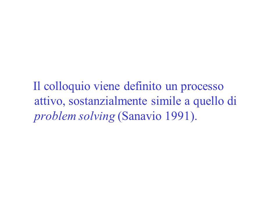 Il colloquio viene definito un processo attivo, sostanzialmente simile a quello di problem solving (Sanavio 1991).