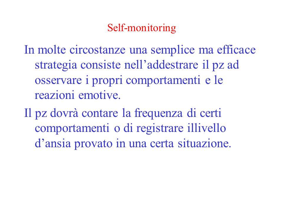 Self-monitoring In molte circostanze una semplice ma efficace strategia consiste nelladdestrare il pz ad osservare i propri comportamenti e le reazion