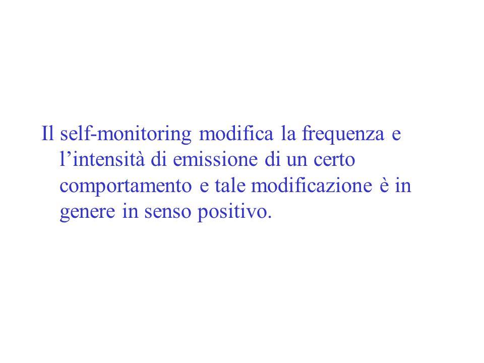 Il self-monitoring modifica la frequenza e lintensità di emissione di un certo comportamento e tale modificazione è in genere in senso positivo.