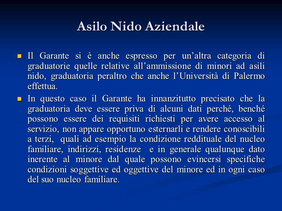 Asilo Nido Aziendale Il Garante si è anche espresso per unaltra categoria di graduatorie quelle relative allammissione di minori ad asili nido, gradua