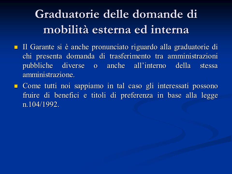 Graduatorie delle domande di mobilità esterna ed interna Il Garante si è anche pronunciato riguardo alla graduatorie di chi presenta domanda di trasfe