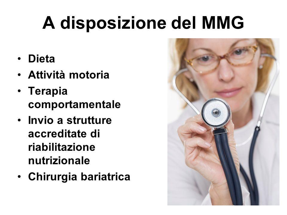 A disposizione del MMG Dieta Attività motoria Terapia comportamentale Invio a strutture accreditate di riabilitazione nutrizionale Chirurgia bariatric