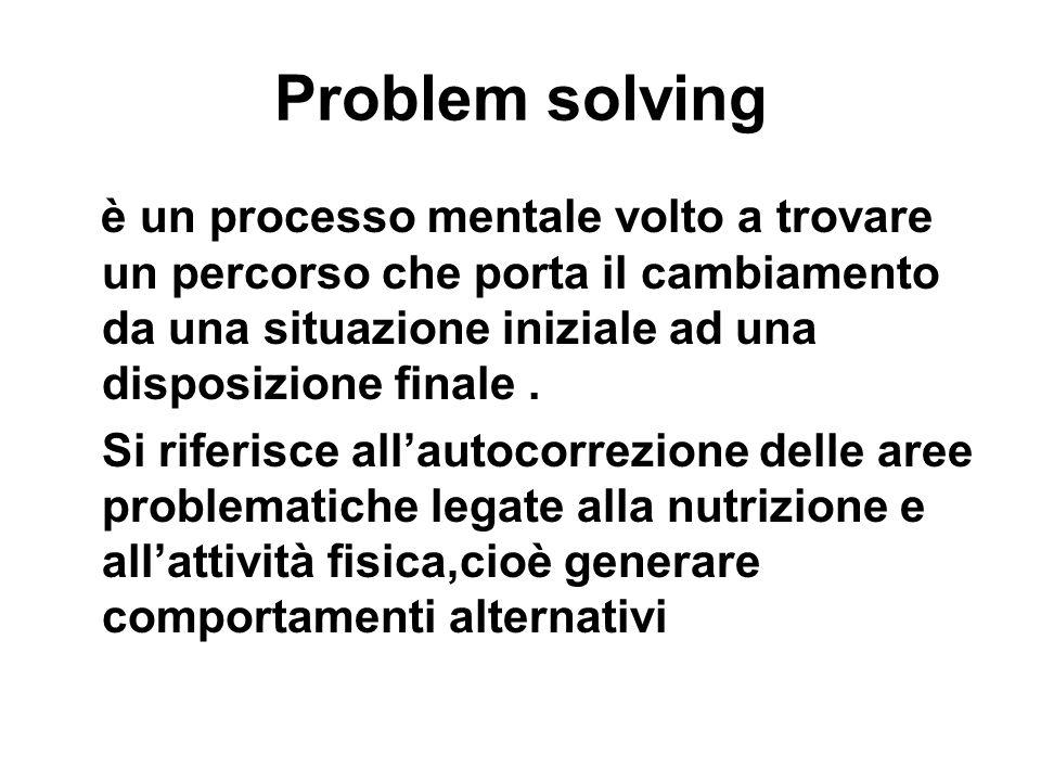 Problem solving è un processo mentale volto a trovare un percorso che porta il cambiamento da una situazione iniziale ad una disposizione finale. Si r