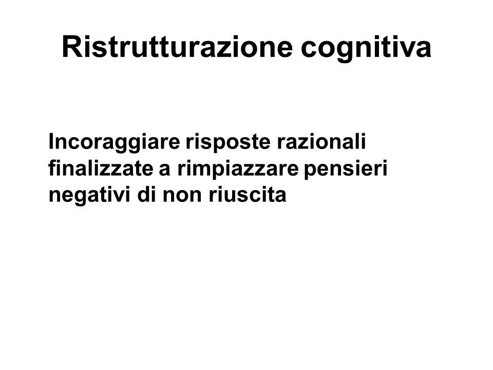 Ristrutturazione cognitiva Incoraggiare risposte razionali finalizzate a rimpiazzare pensieri negativi di non riuscita