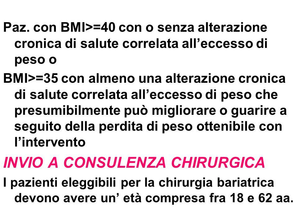 Paz. con BMI>=40 con o senza alterazione cronica di salute correlata alleccesso di peso o BMI>=35 con almeno una alterazione cronica di salute correla