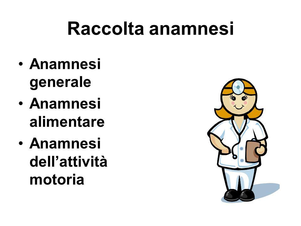 Raccolta anamnesi Anamnesi generale Anamnesi alimentare Anamnesi dellattività motoria