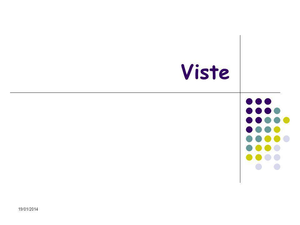 19/01/2014 Esercizio Creare una vista che mostri la massima quantità richiesta in un ordine per ciascun articolo ordinato Create view massimordine(Articolo, Massimaquantità) AS Select art_cod, max(ordart_qta) From Ordart Group by art_cod