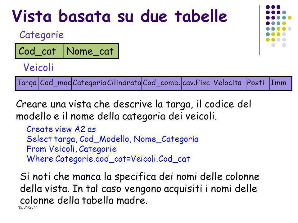 19/01/2014 Vista basata su due tabelle Create view A2 as Select targa, Cod_Modello, Nome_Categoria From Veicoli, Categorie Where Categorie.cod_cat=Vei