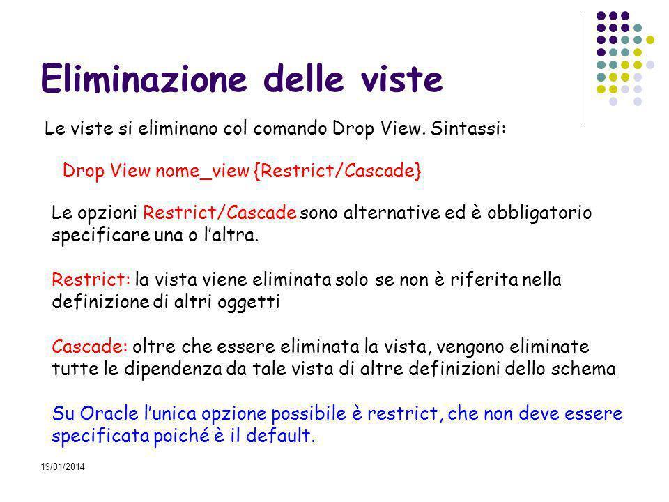 19/01/2014 Eliminazione delle viste Le viste si eliminano col comando Drop View.