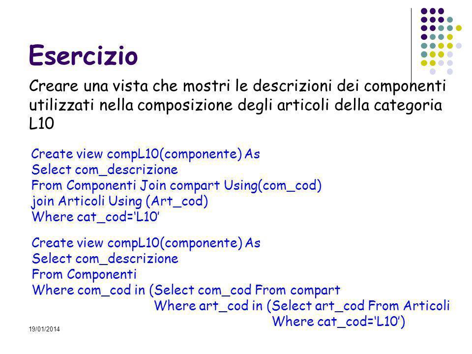 19/01/2014 Esercizio Creare una vista che mostri le descrizioni dei componenti utilizzati nella composizione degli articoli della categoria L10 Create