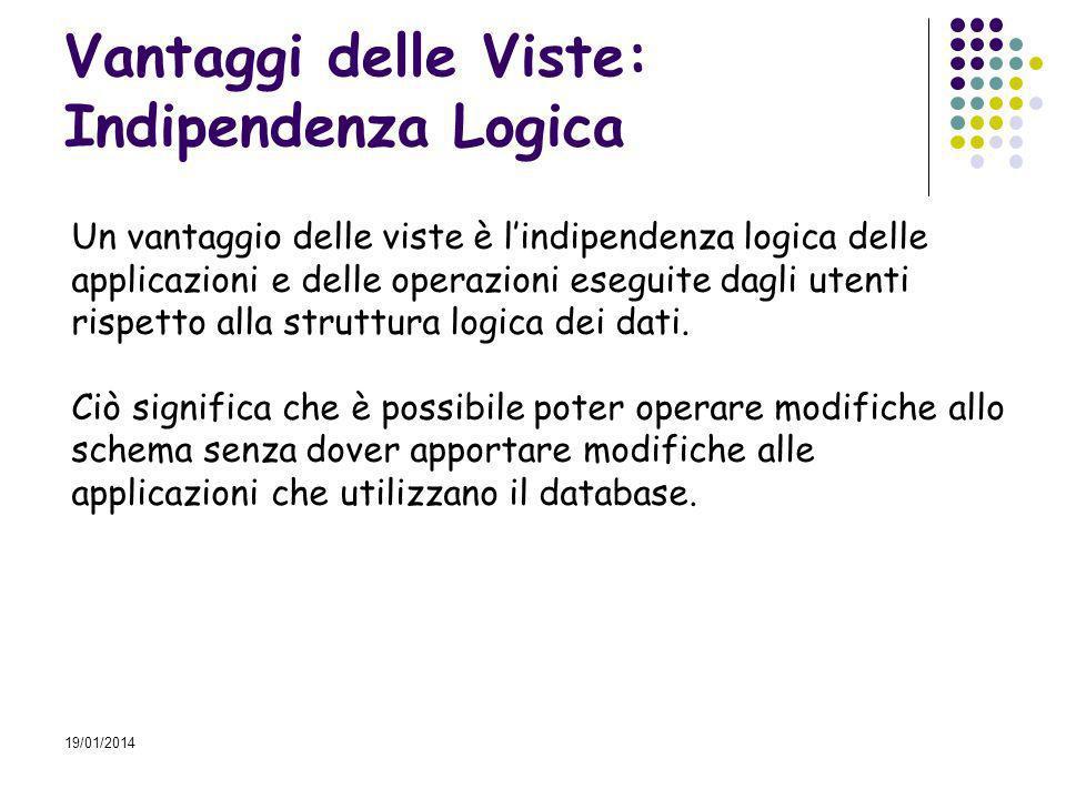 19/01/2014 Vantaggi delle Viste: Indipendenza Logica Un vantaggio delle viste è lindipendenza logica delle applicazioni e delle operazioni eseguite dagli utenti rispetto alla struttura logica dei dati.