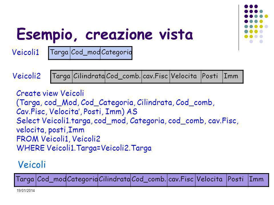 19/01/2014 Esempio, creazione vista TargaCod_modCategoria TargaCilindrataCod_comb.cav.FiscVelocitaPostiImm Veicoli1 Veicoli2 Create view Veicoli (Targ
