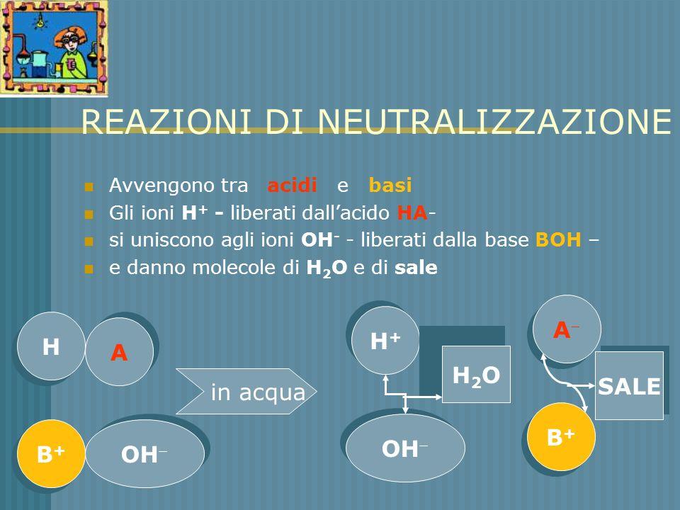 REAZIONI DI NEUTRALIZZAZIONE Avvengono tra acidi e basi Gli ioni H + - liberati dallacido HA- si uniscono agli ioni OH - - liberati dalla base BOH – e