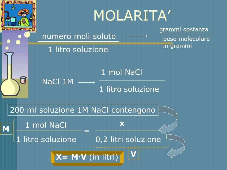 MOLARITA numero moli soluto 1 litro soluzione grammi sostanza peso molecolare in grammi NaCl 1M 1 mol NaCl 1 litro soluzione 200 ml soluzione 1M NaCl