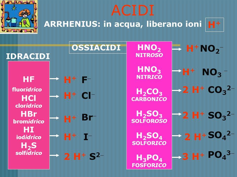 ACIDI IDRACIDI OSSIACIDI ARRHENIUS: in acqua, liberano ioni H+H+ HF fluoridrico HCl cloridrico HBr bromidrico HI iodidrico H2SH2S solfidrico H+H+ H+H+
