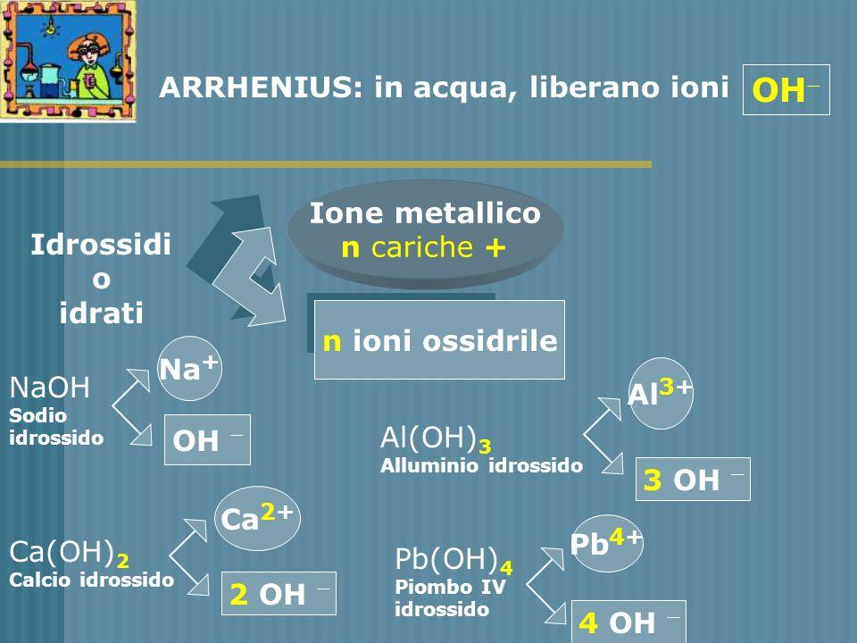 BASI ARRHENIUS: in acqua, liberano ioni OH Idrossidi o idrati Ione metallico n cariche + n ioni ossidrile NaOH Sodio idrossido Ca(OH) 2 Calcio idrossi