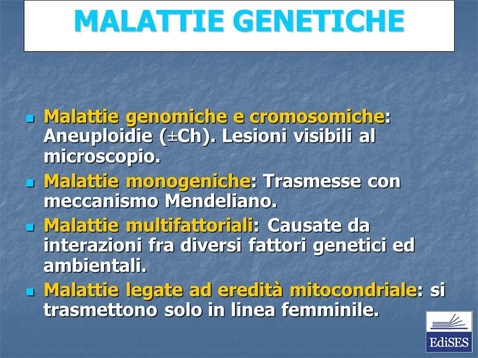 Martini – Fondamenti di Anatomia e Fisiologia – Capitolo 15 MALATTIE GENETICHE Malattie genomiche e cromosomiche: Aneuploidie (±Ch).