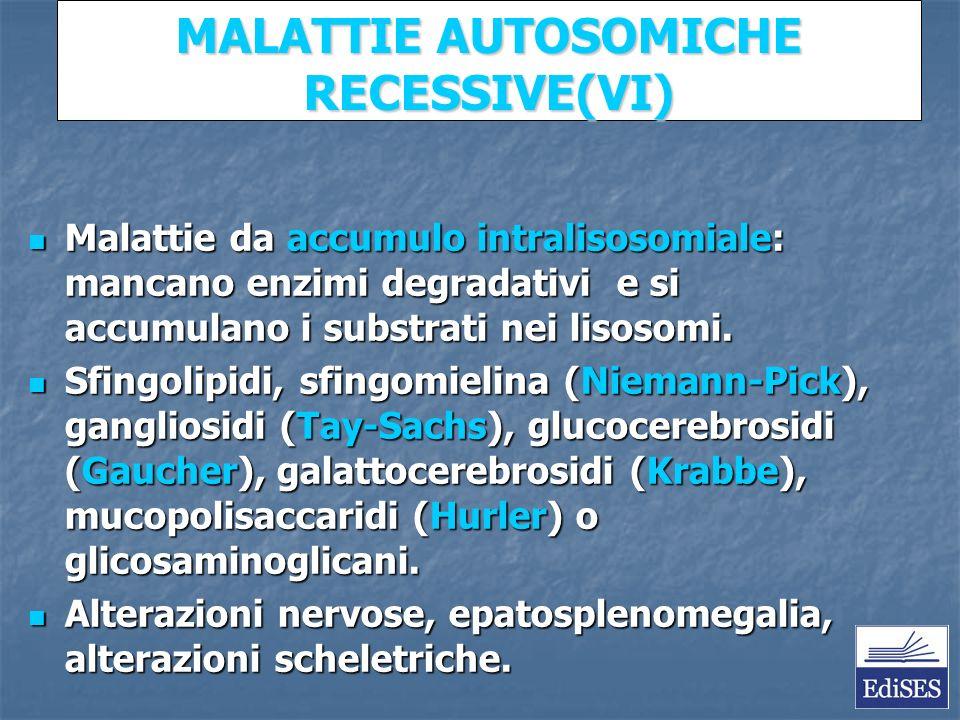 Martini – Fondamenti di Anatomia e Fisiologia – Capitolo 15 MALATTIE AUTOSOMICHE RECESSIVE(VI) Malattie da accumulo intralisosomiale: mancano enzimi degradativi e si accumulano i substrati nei lisosomi.