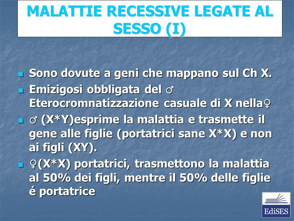 Martini – Fondamenti di Anatomia e Fisiologia – Capitolo 15 MALATTIE RECESSIVE LEGATE AL SESSO (I) Sono dovute a geni che mappano sul Ch X.