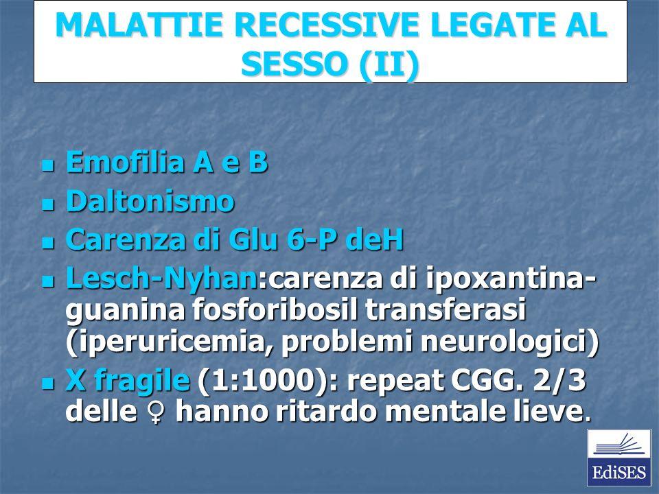 Martini – Fondamenti di Anatomia e Fisiologia – Capitolo 15 MALATTIE RECESSIVE LEGATE AL SESSO (II) Emofilia A e B Emofilia A e B Daltonismo Daltonismo Carenza di Glu 6-P deH Carenza di Glu 6-P deH Lesch-Nyhan:carenza di ipoxantina- guanina fosforibosil transferasi (iperuricemia, problemi neurologici) Lesch-Nyhan:carenza di ipoxantina- guanina fosforibosil transferasi (iperuricemia, problemi neurologici) X fragile (1:1000): repeat CGG.