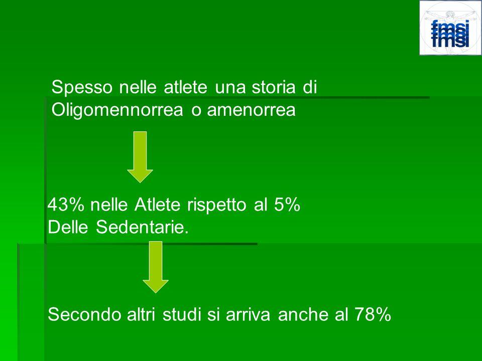 Spesso nelle atlete una storia di Oligomennorrea o amenorrea 43% nelle Atlete rispetto al 5% Delle Sedentarie. Secondo altri studi si arriva anche al