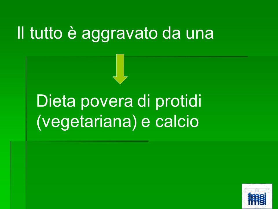 Il tutto è aggravato da una Dieta povera di protidi (vegetariana) e calcio
