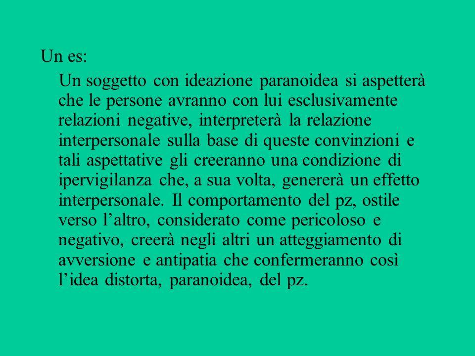 Un es: Un soggetto con ideazione paranoidea si aspetterà che le persone avranno con lui esclusivamente relazioni negative, interpreterà la relazione i