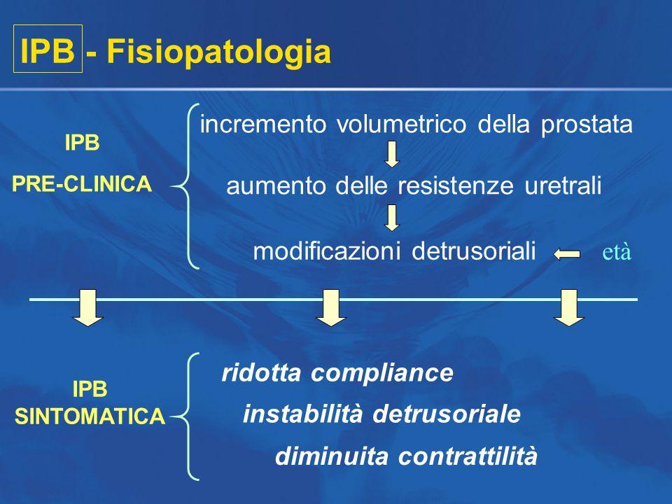 incremento volumetrico della prostata aumento delle resistenze uretrali modificazioni detrusoriali età IPB PRE-CLINICA IPB SINTOMATICA ridotta complia