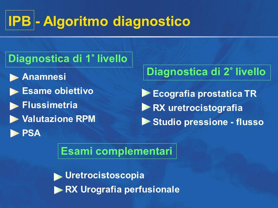 Anamnesi Esame obiettivo Flussimetria Valutazione RPM PSA Ecografia prostatica TR RX uretrocistografia Studio pressione - flusso IPB - Algoritmo diagn