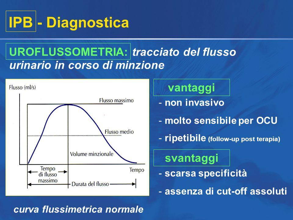 UROFLUSSOMETRIA: tracciato del flusso urinario in corso di minzione curva flussimetrica normale vantaggi svantaggi - non invasivo - molto sensibile pe
