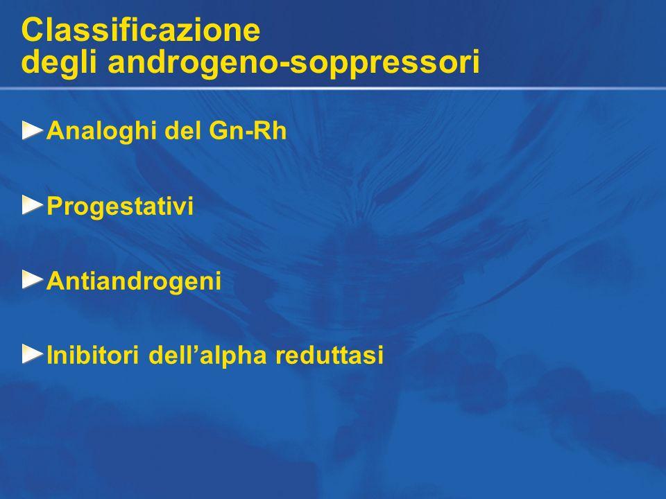 Classificazione degli androgeno-soppressori Analoghi del Gn-Rh Progestativi Antiandrogeni Inibitori dellalpha reduttasi