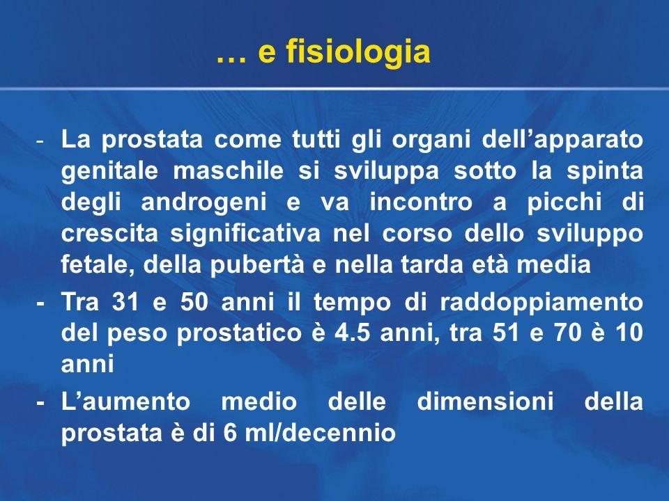 - La prostata come tutti gli organi dellapparato genitale maschile si sviluppa sotto la spinta degli androgeni e va incontro a picchi di crescita sign