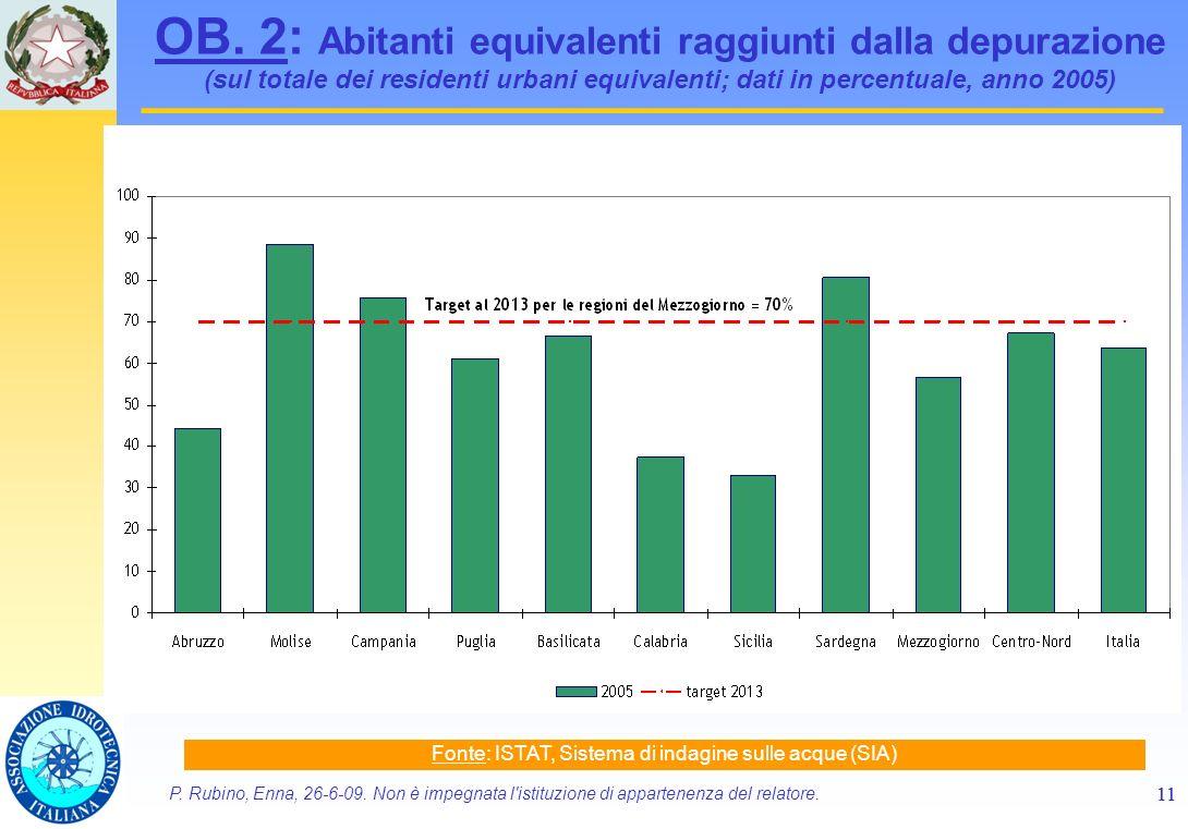 P. Rubino, Enna, 26-6-09. Non è impegnata l istituzione di appartenenza del relatore.