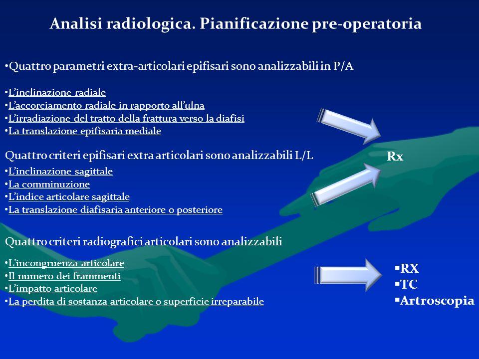 Analisi radiologica. Pianificazione pre-operatoria Quattro parametri extra-articolari epifisari sono analizzabili in P/A Linclinazione radiale Laccorc