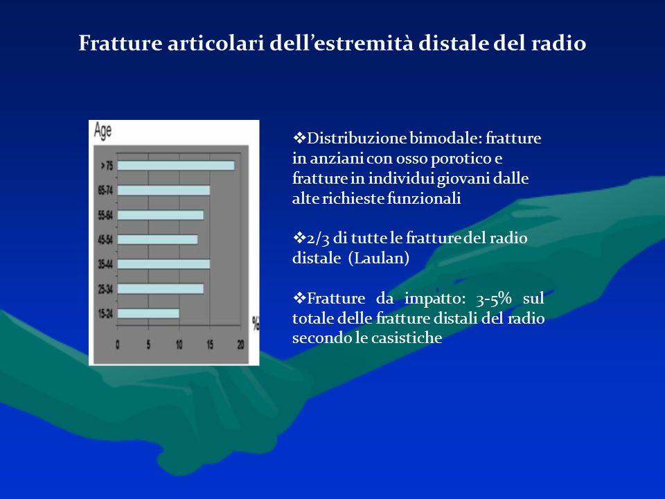 Fratture articolari dellestremità distale del radio Distribuzione bimodale: fratture in anziani con osso porotico e fratture in individui giovani dall