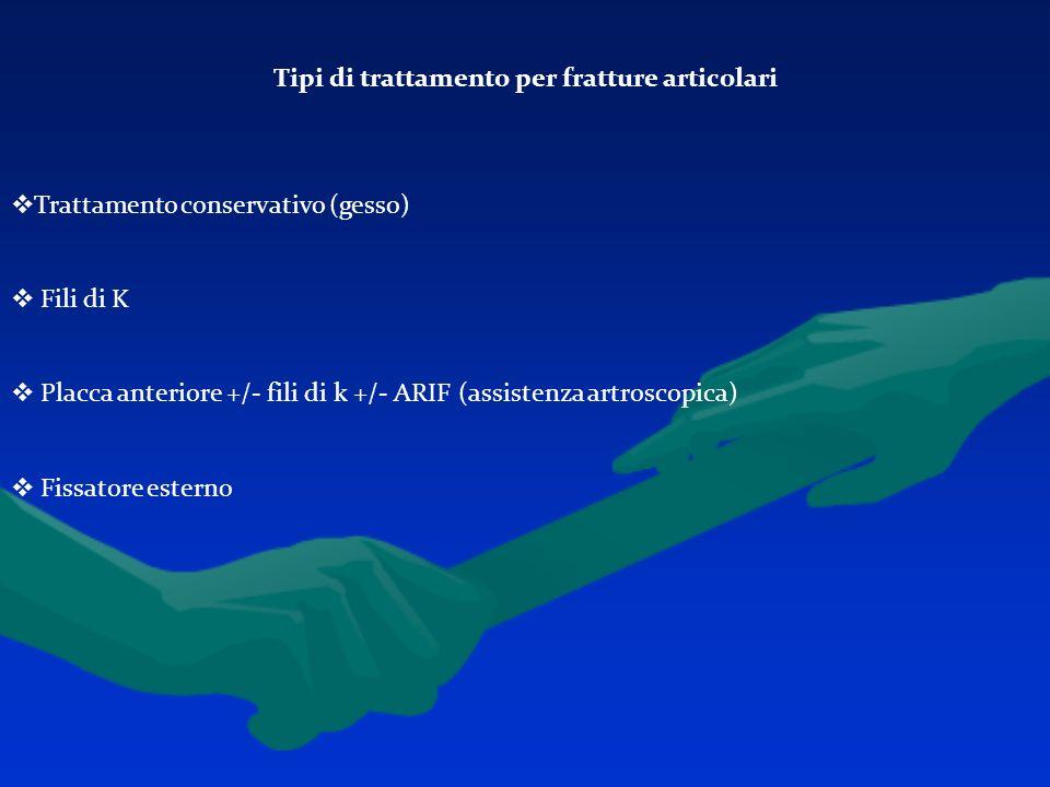 Tipi di trattamento per fratture articolari Trattamento conservativo (gesso) Fili di K Placca anteriore +/- fili di k +/- ARIF (assistenza artroscopic
