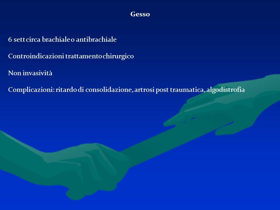 Gesso 6 sett circa brachiale o antibrachiale Controindicazioni trattamento chirurgico Non invasività Complicazioni: ritardo di consolidazione, artrosi