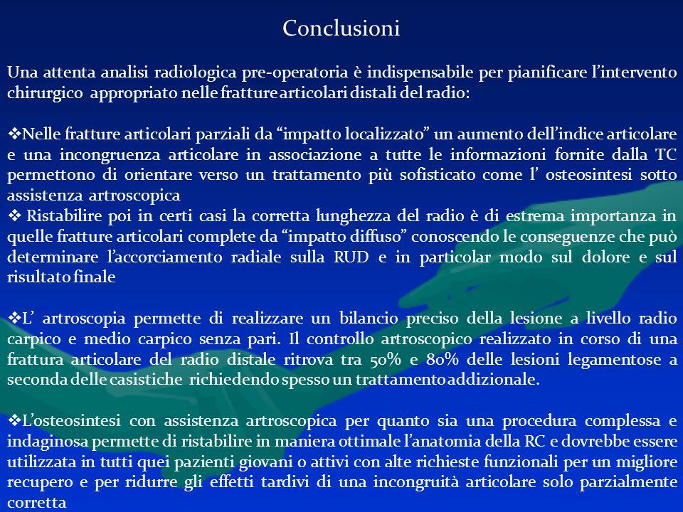 Conclusioni Una attenta analisi radiologica pre-operatoria è indispensabile per pianificare lintervento chirurgico appropriato nelle fratture articola