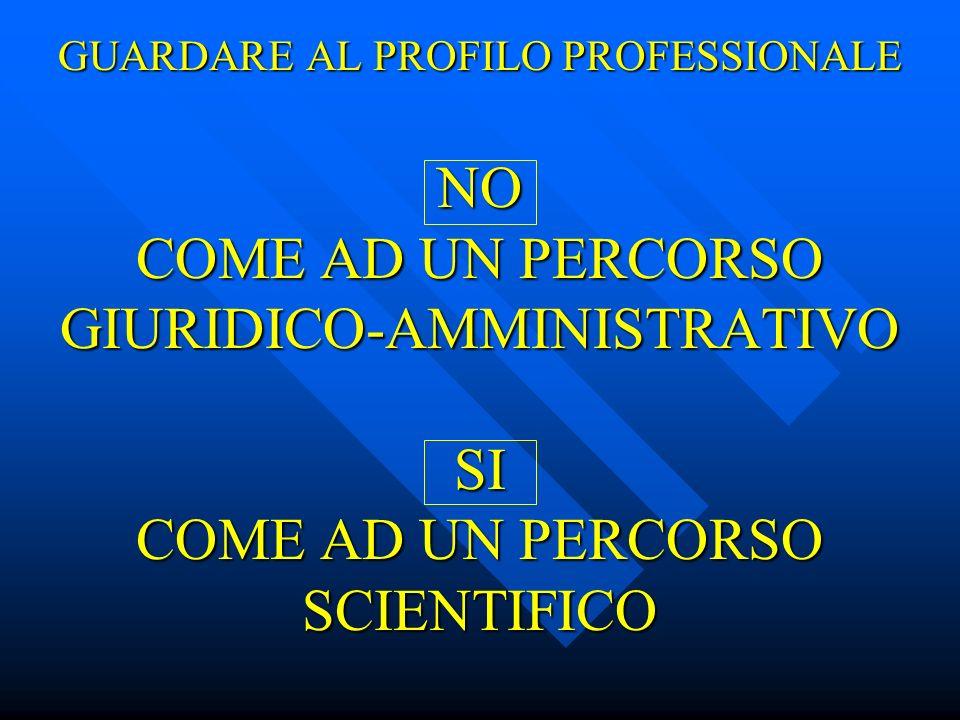 D.M.n. 742 PROFILO PROFESSIONALE Decreto Ministeriale 14 settembre 1994, n.