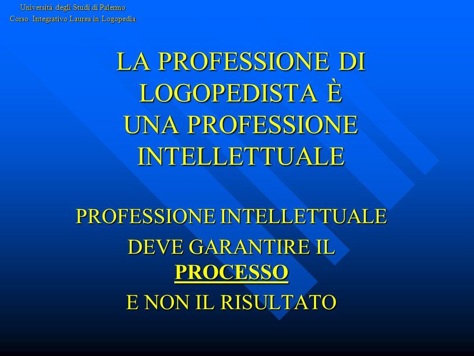 INTERVENTO DI TIPO METODOLOGICO METODOLOGIA RIABILITTAIVA PROCEDERE SCIENTIFICO INRIABILITAZIONE Università degli Studi di Palermo Corso Integrativo L