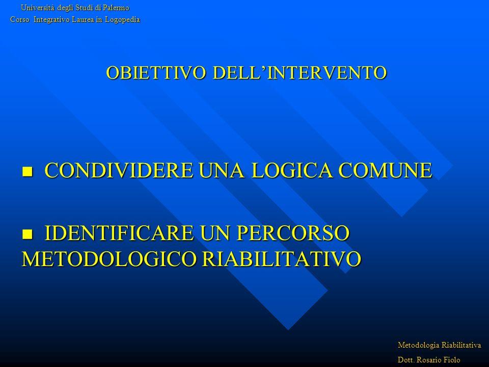 OBIETTIVO DELLINTERVENTO CONDIVIDERE UNA LOGICA COMUNE CONDIVIDERE UNA LOGICA COMUNE IDENTIFICARE UN PERCORSO METODOLOGICO RIABILITATIVO IDENTIFICARE UN PERCORSO METODOLOGICO RIABILITATIVO Università degli Studi di Palermo Corso Integrativo Laurea in Logopedia Metodologia Riabilitativa Dott.